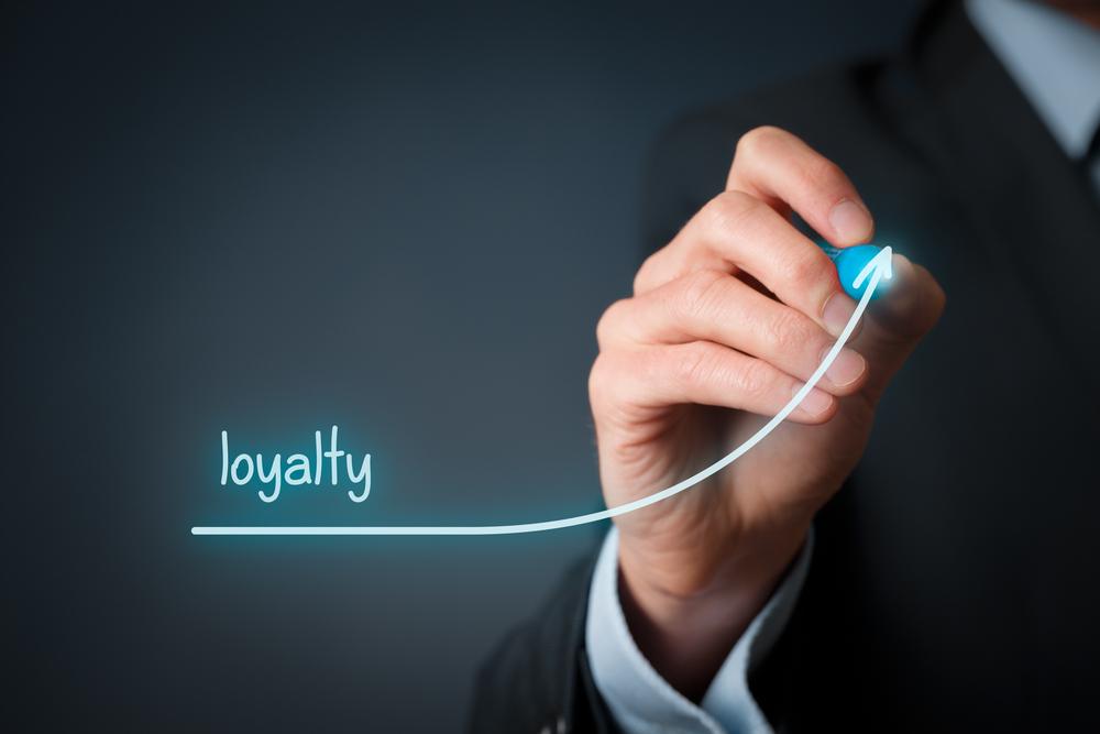 Style of Customer Loyalty